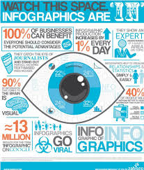 Infographics are hot, wait a while for a perfect selection